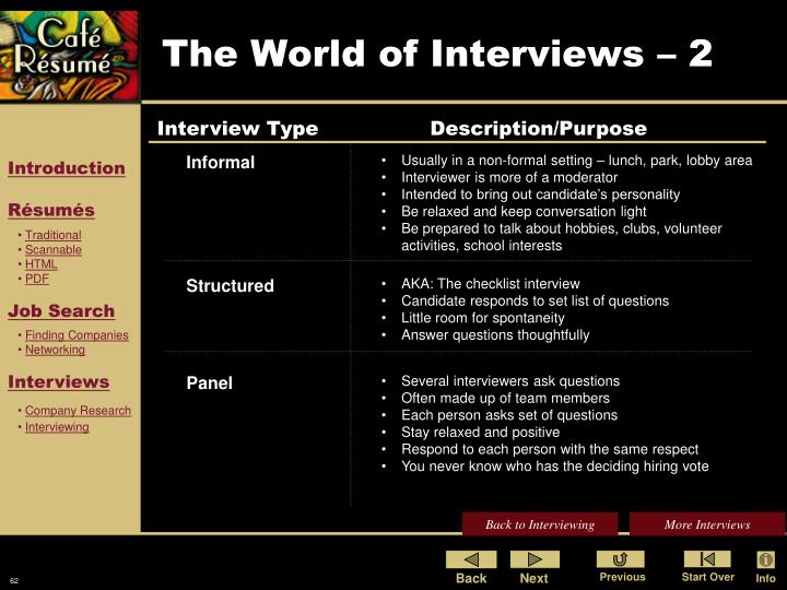 The World of Interviews – 2