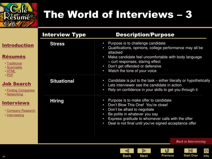 The World of Interviews – 3