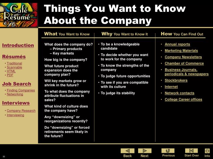 Things You Want to Know About the Company
