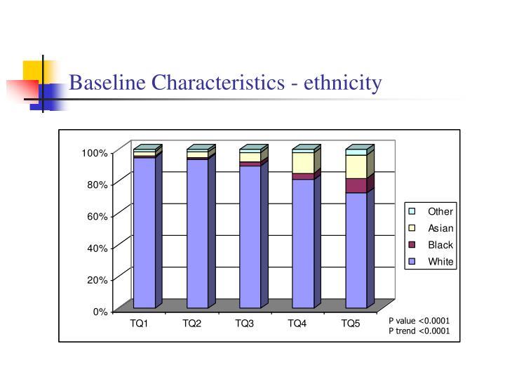 Baseline Characteristics - ethnicity