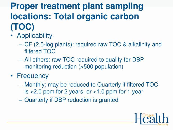 Proper treatment plant sampling locations: Total organic carbon (TOC)
