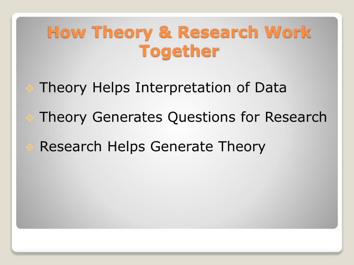 Theory Helps Interpretation of Data