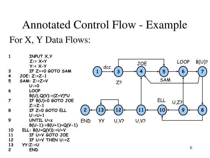 Annotated Control Flow - Example