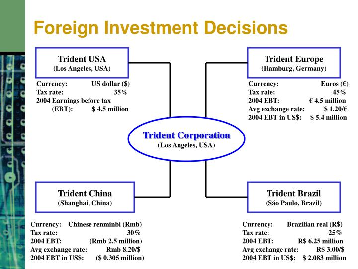 Foreign Investment Decisions