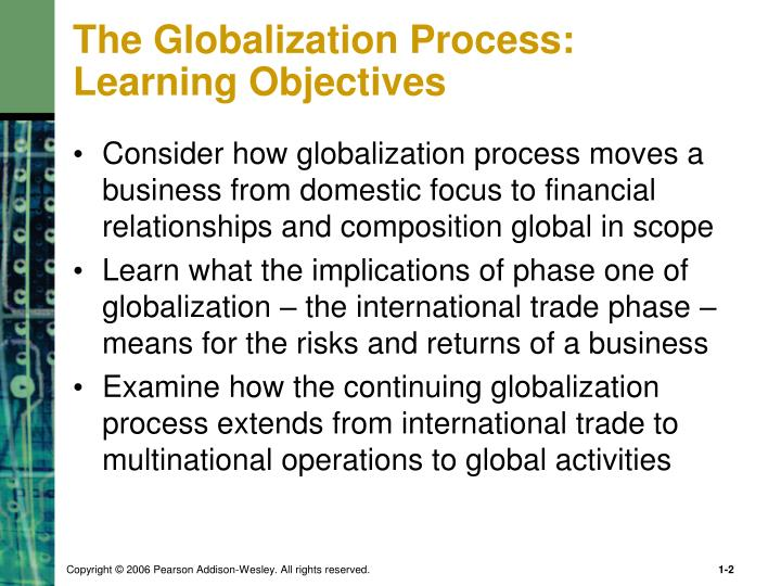 The globalization process learning objectives