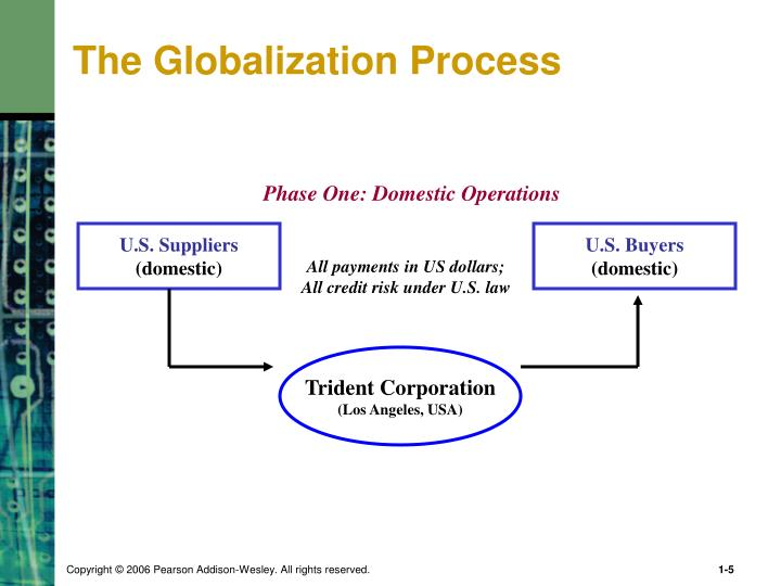 U.S. Suppliers