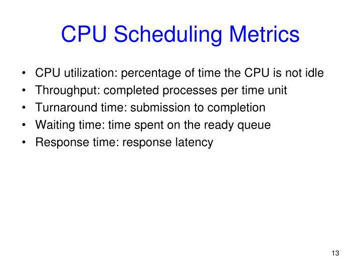 CPU Scheduling Metrics