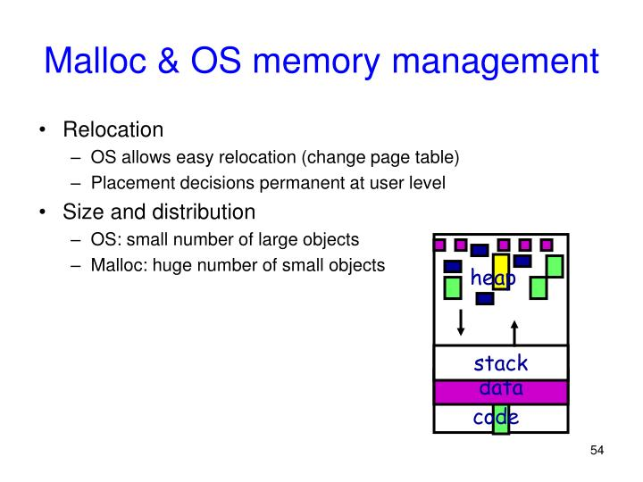 Malloc & OS memory management