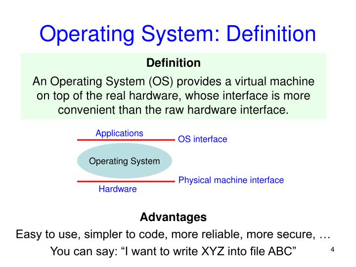 Operating System: Definition