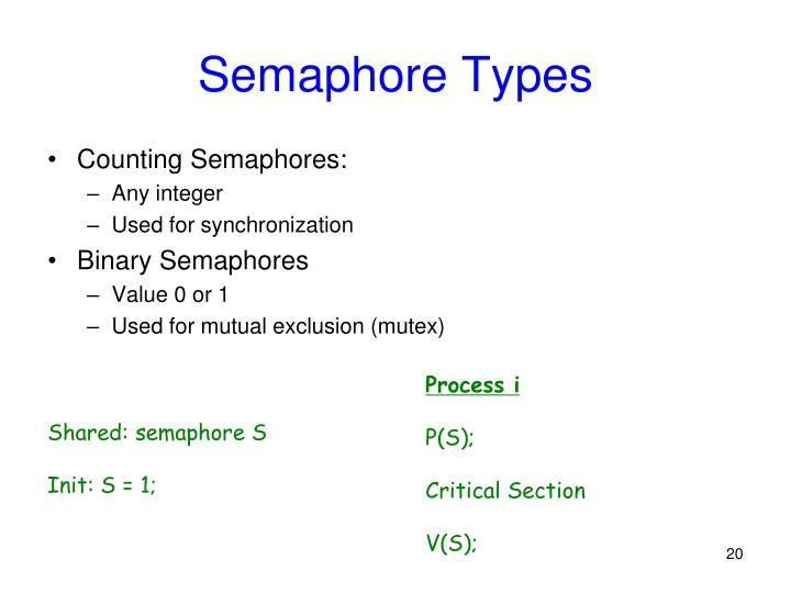 Semaphore Types