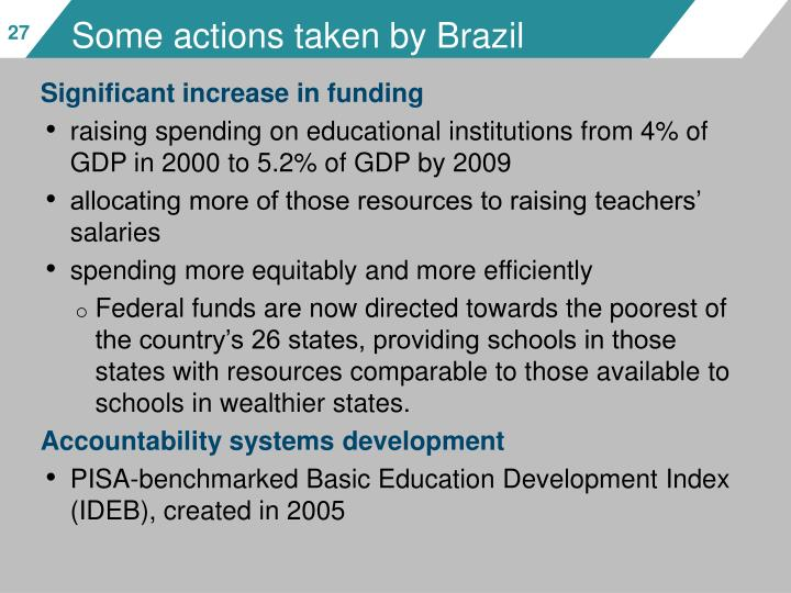 Some actions taken by Brazil
