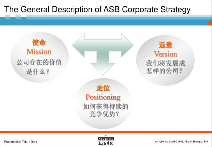 The General Description of ASB Corporate Strategy