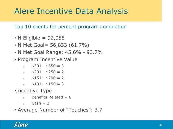 Alere Incentive Data Analysis