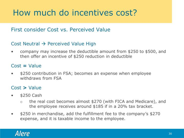 How much do incentives cost?
