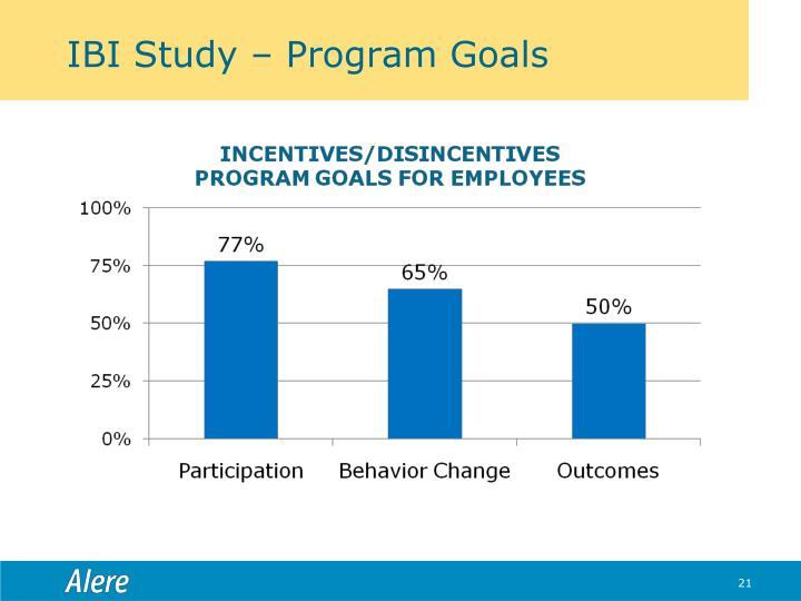 IBI Study – Program Goals