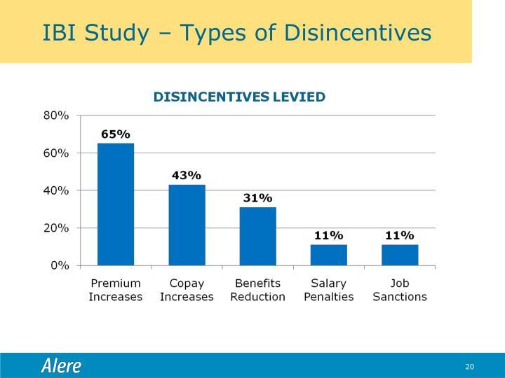 IBI Study – Types of Disincentives