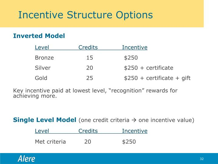 Incentive Structure Options