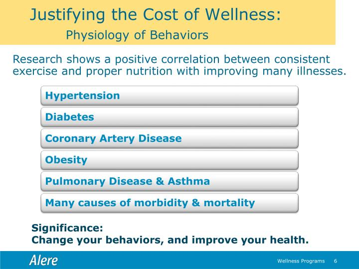 Justifying the Cost of Wellness:
