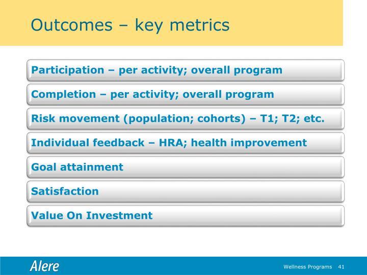 Outcomes – key metrics