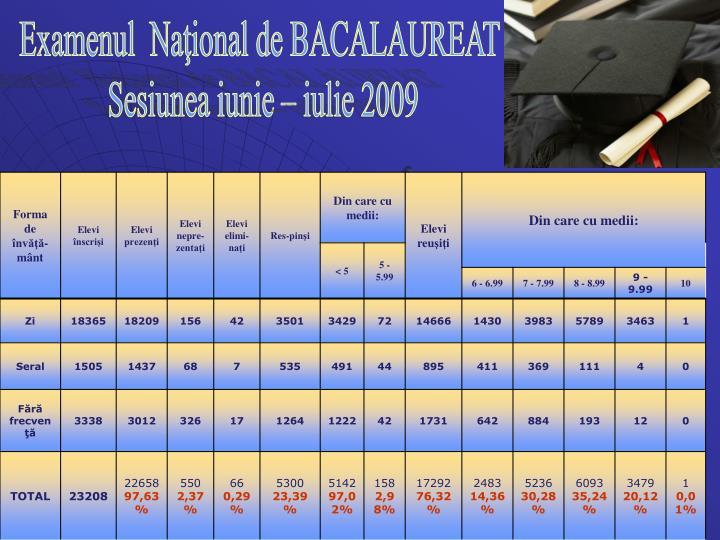Examenul  Naţional de BACALAUREAT