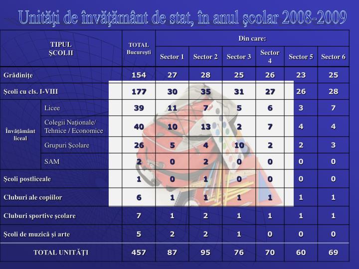 Unităţi de învăţământ de stat, în anul şcolar 2008-2009