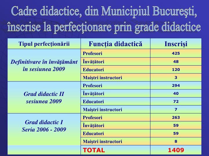Cadre didactice, din Municipiul Bucureşti,