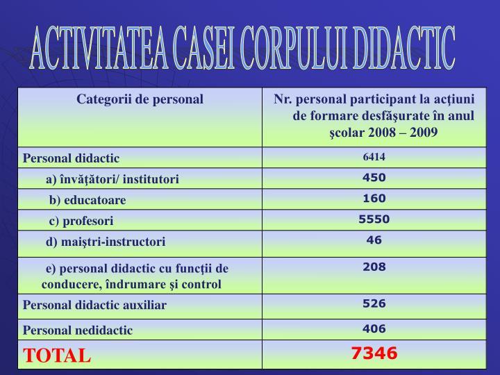 ACTIVITATEA CASEI CORPULUI DIDACTIC