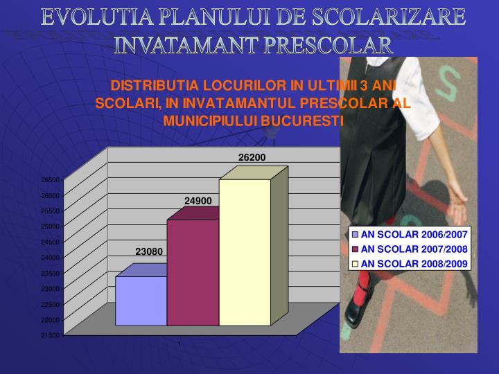 EVOLUTIA PLANULUI DE SCOLARIZARE