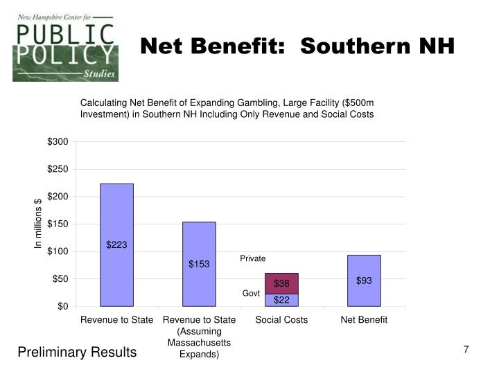 Net Benefit:  Southern NH