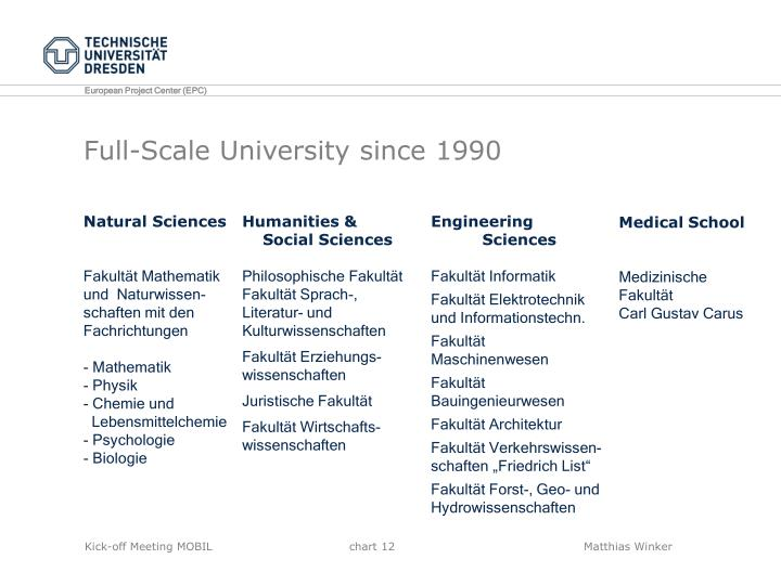 Full-Scale University since 1990