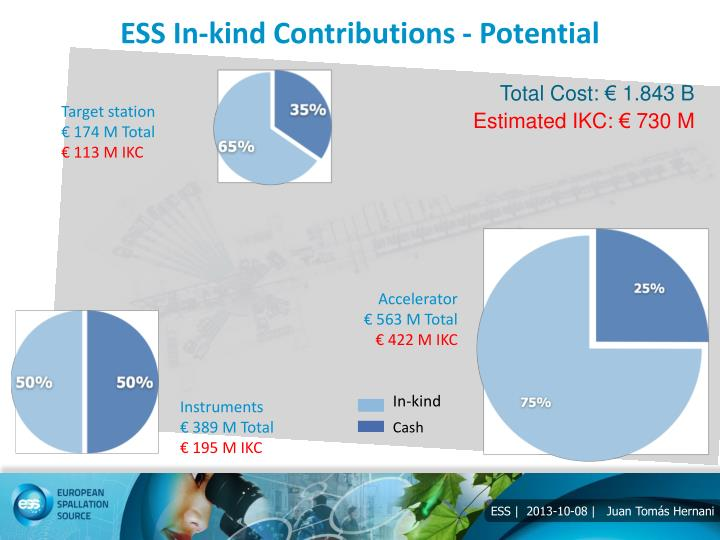 ESS In-kind