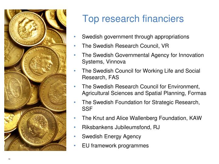 Top research financiers