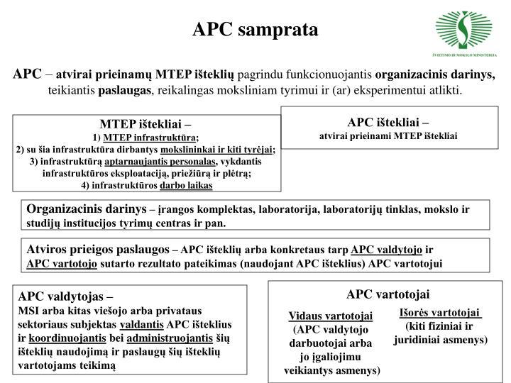 APC samprata
