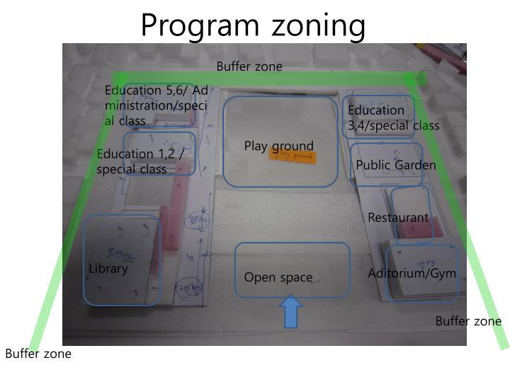 Program zoning