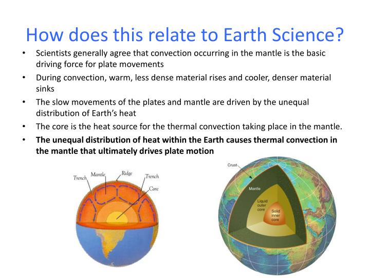 How does this relate to Earth Science?