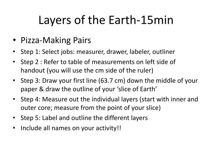 Layers of the Earth-15min