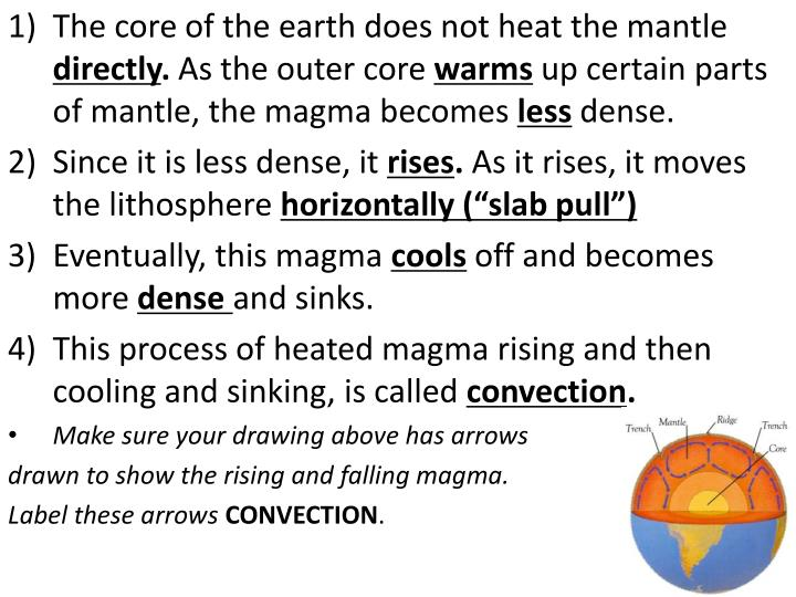 The core of the earth does not heat the mantle