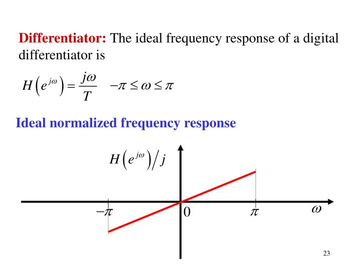 Ideal normalized frequency response