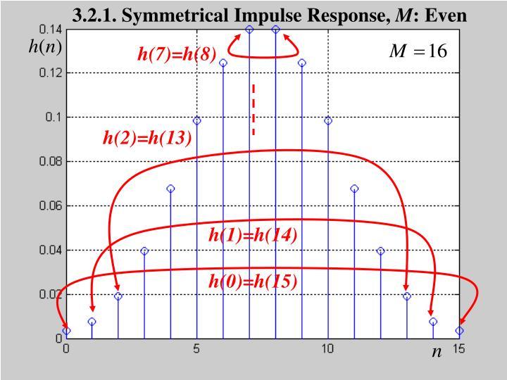 3.2.1. Symmetrical