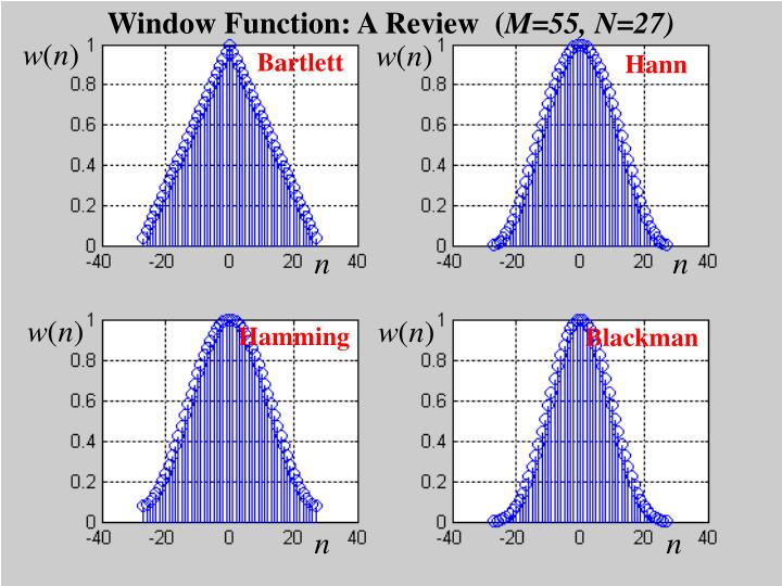 Window Function: A Review  (