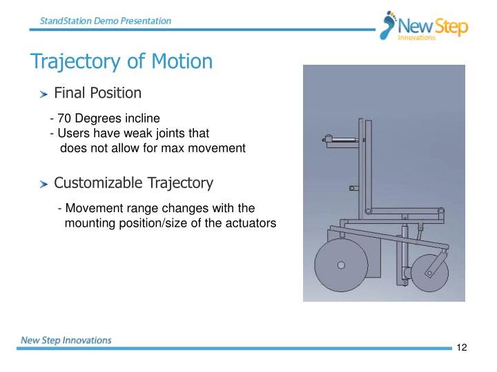 Trajectory of Motion