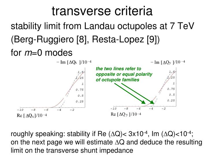 transverse criteria