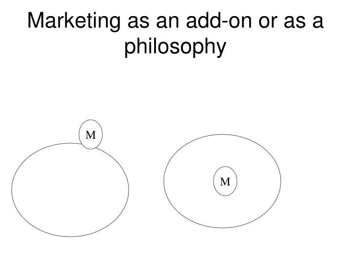 Marketing as an add-on or as a philosophy