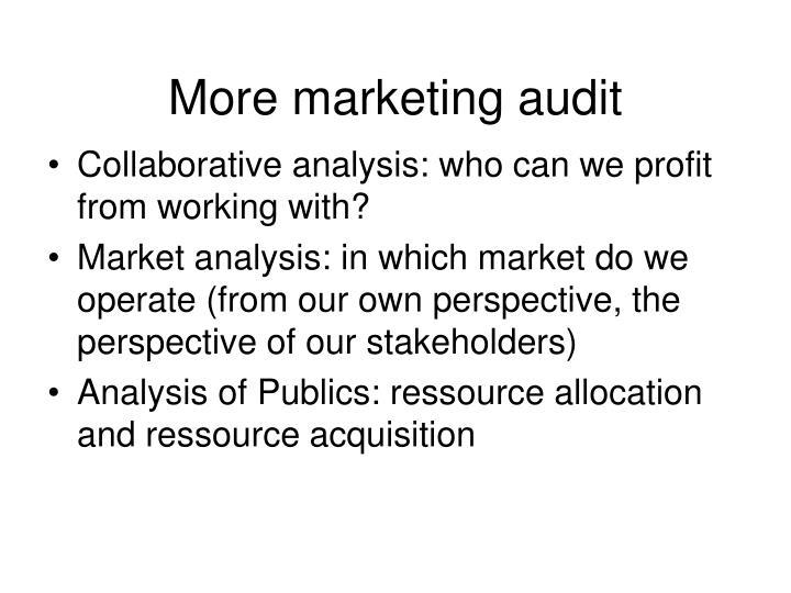 More marketing audit