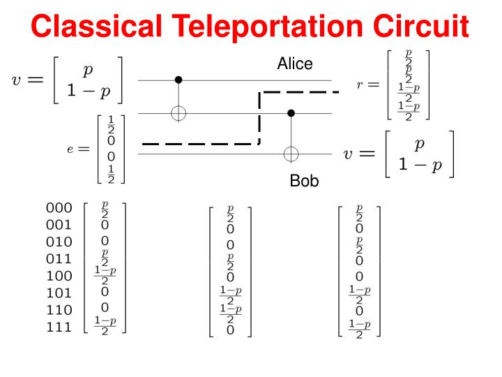 Classical Teleportation Circuit