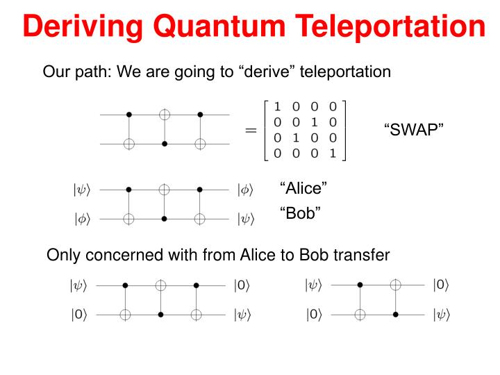 Deriving Quantum Teleportation