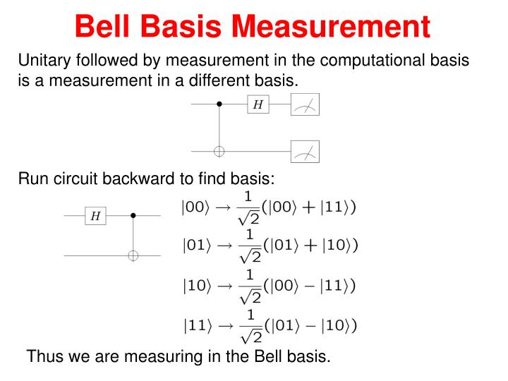 Bell Basis Measurement