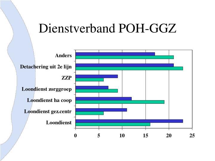 Dienstverband POH-GGZ