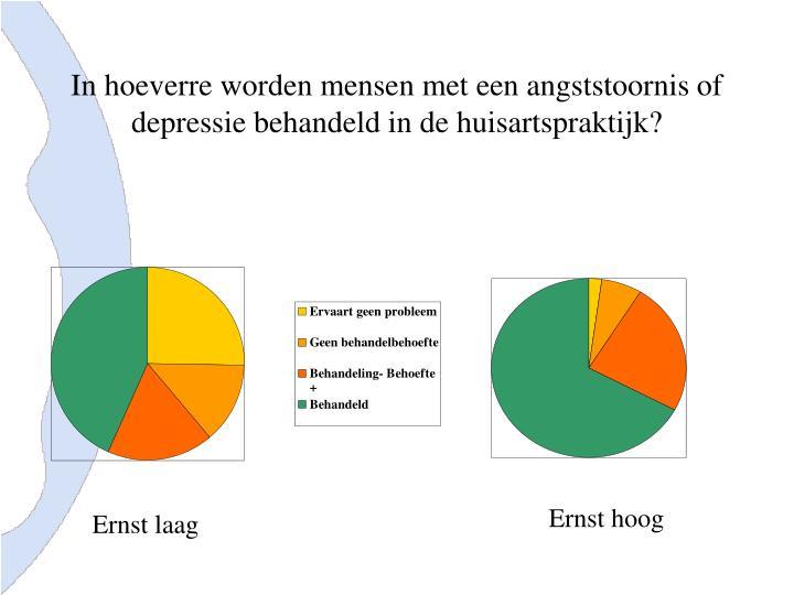 In hoeverre worden mensen met een angststoornis of depressie behandeld in de huisartspraktijk?