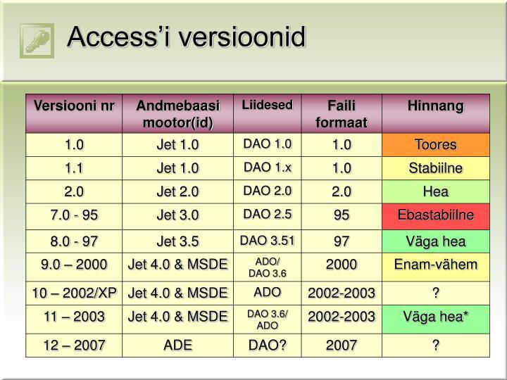 Access'i versioonid